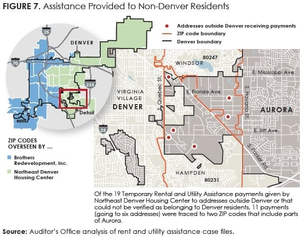 Figure7_Assistance Provided to Non-Denver Residents